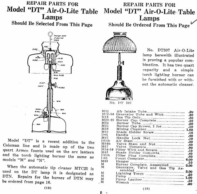 Coleman or sunshine safety lamp need id classic pressure lamps 1312286689 coldt 1924 partsg mozeypictures Images