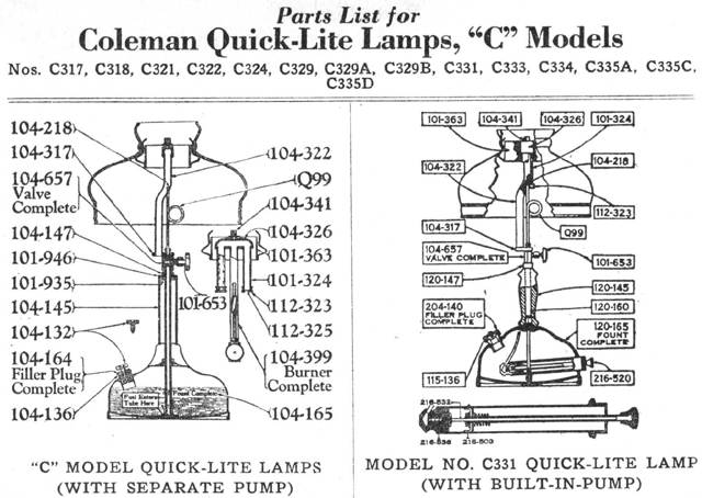 Antique coleman lamp classic pressure lamps heaters 1327498795 colclamps1930catpageg mozeypictures Images
