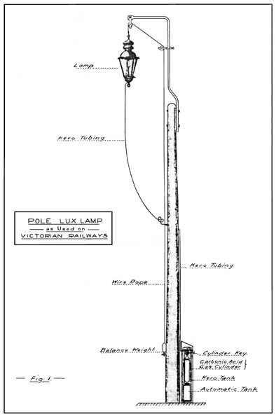 indoor lamp post tilley and lux hybrid lamps classic pressure lamps heaters
